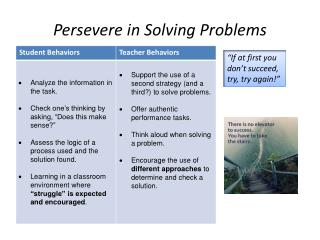 Persevere in Solving Problems