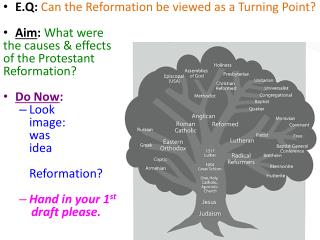 E.Q:  Can the  Reformation  be  viewed  as a  Turning Point ?  Aim :  What were
