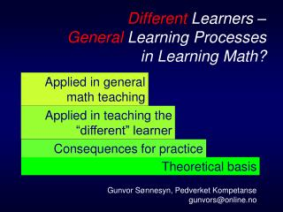 Different  Learners –  General Learning Processes  in Learning Math?