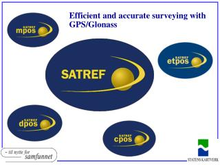 Efficient and accurate surveying with GPS/Glonass