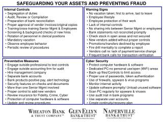 SAFEGUARDING YOUR ASSETS AND PREVENTING FRAUD
