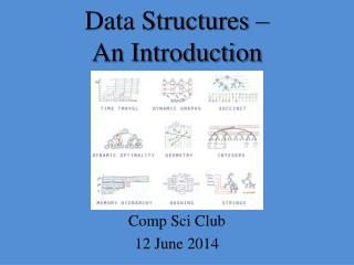 Data Structures – An  Introduction