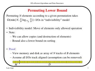 Permuting Lower Bound