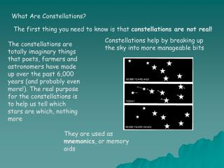 What Are Constellations?