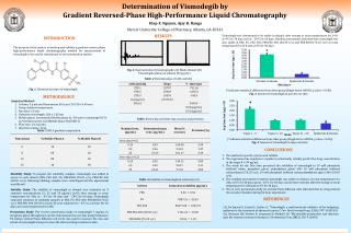 Determination of Vismodegib by  Gradient  Reversed-Phase  High-Performance Liquid Chromatography