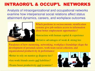 INTRAORG'L & OCCUP'L  NETWORKS