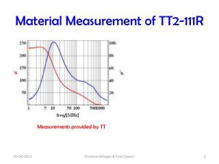 Material Measurement of TT2-111R