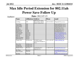 Max Idle Period Extension for 802.11ah Power Save Follow Up