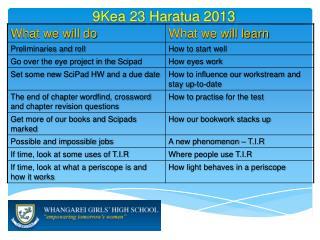 9Kea 23  Haratua  2013