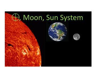 , Moon, Sun System