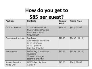How do you get to  $85 per guest?
