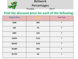 Bellwork Percentages ThursdayDec 9