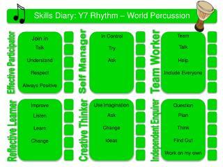 Skills Diary: Y7 Rhythm – World Percussion