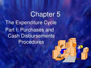 The Expenditure Cycle Part I: Purchases and Cash Disbursements Procedures