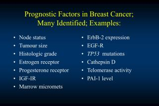 Prognostic Factors in Breast Cancer; Many Identified; Examples: