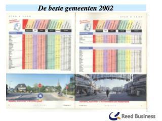 De beste gemeenten 2002