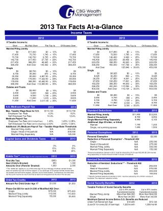 2013 Tax Facts At-a-Glance