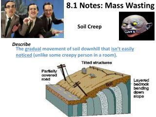 8.1 Notes: Mass Wasting