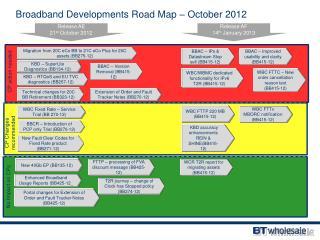 Broadband Developments Road Map – October 2012