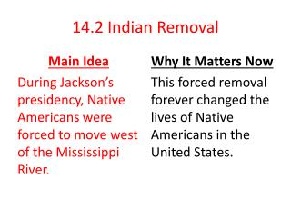 14.2 Indian Removal