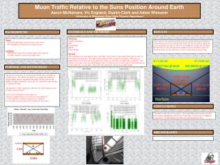 Muon  Traffic Relative to the Suns Position Around Earth