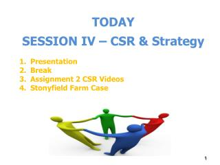TODAY  SESSION IV – CSR &  Strategy Presentation Break Assignment  2 CSR  Videos