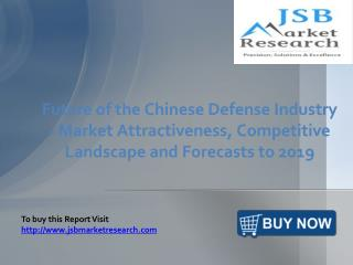 JSB Market Research: Future of the Chinese Defense Industry