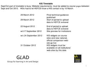KIS Timetable