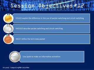 Session  Objectives #12