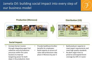 Jamela  Oil: building social impact into every step of our business model