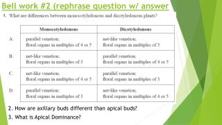 Bell work  #2  (rephrase question  w/  answer