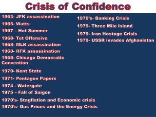 1970�s- Banking Crisis