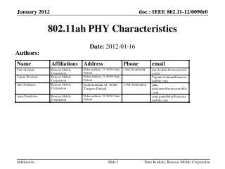802.11ah PHY Characteristics