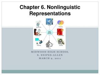 Chapter 6. Nonlinguistic Representations