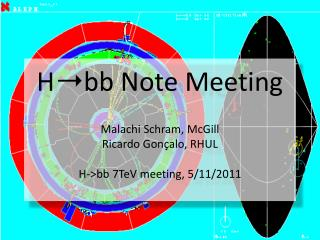 H➝bb  Note Meeting Malachi  Schram , McGill Ricardo  Gonçalo , RHUL H->bb 7TeV meeting, 5/11/2011