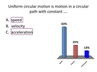 Uniform circular motion is motion in a circular path with constant ….