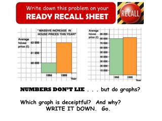 Write down this problem  on your READY RECALL SHEET