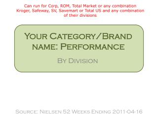 Your Category/Brand name: Performance