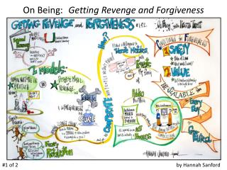 On Being: 	 Getting Revenge and Forgiveness