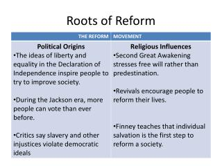 Roots of Reform