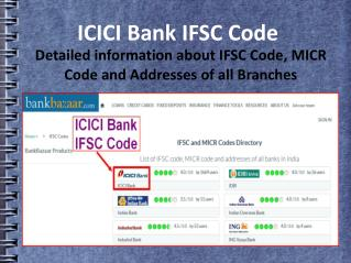 ICICI Bank- Get IFSC and MICR Code