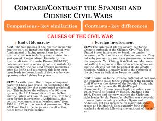 Compare/Contrast the Spanish and Chinese Civil Wars
