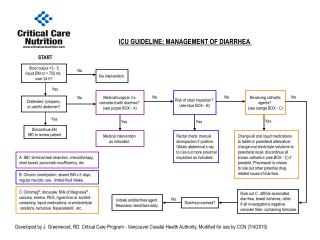 ICU GUIDELINE: MANAGEMENT OF DIARRHEA