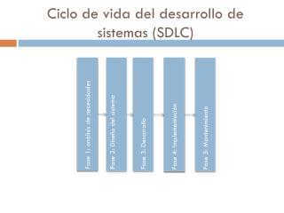 Ciclo de vida del desarrollo de sistemas (SDLC)