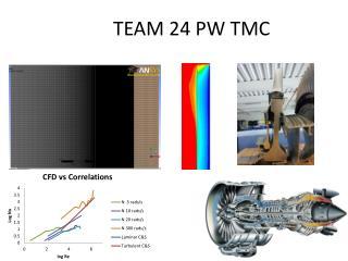 TEAM  24 PW TMC