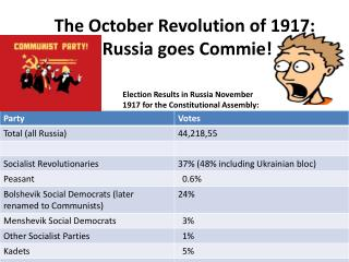 The October Revolution of 1917: Russia goes Commie!
