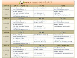 Sapling  ★   Homework Check List  주  3 회 수업