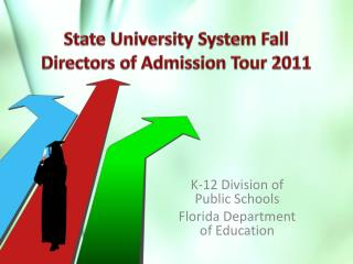 State University System Fall Directors of Admission Tour 2011