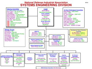 National Defense Industrial Association SYSTEMS ENGINEERING DIVISION
