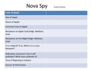 Nova Spy Student Names:
